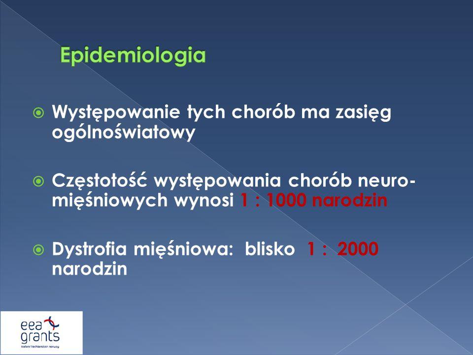 Epidemiologia Występowanie tych chorób ma zasięg ogólnoświatowy