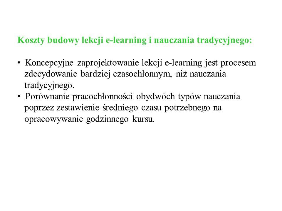 Koszty budowy lekcji e-learning i nauczania tradycyjnego: