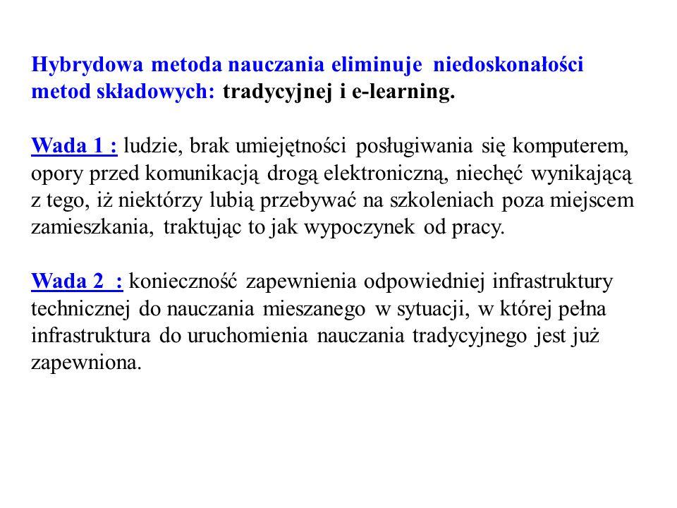 Hybrydowa metoda nauczania eliminuje niedoskonałości metod składowych: tradycyjnej i e-learning.