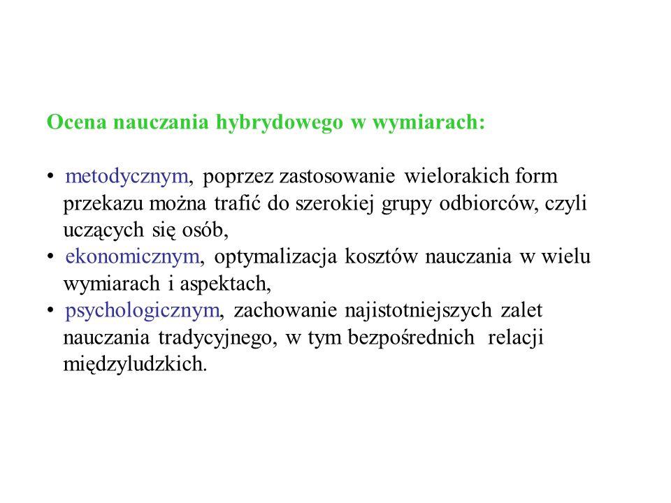 Ocena nauczania hybrydowego w wymiarach: