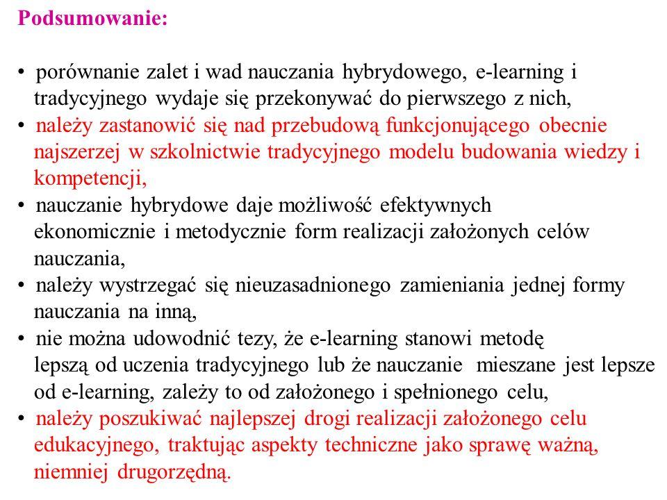 Podsumowanie:porównanie zalet i wad nauczania hybrydowego, e-learning i. tradycyjnego wydaje się przekonywać do pierwszego z nich,