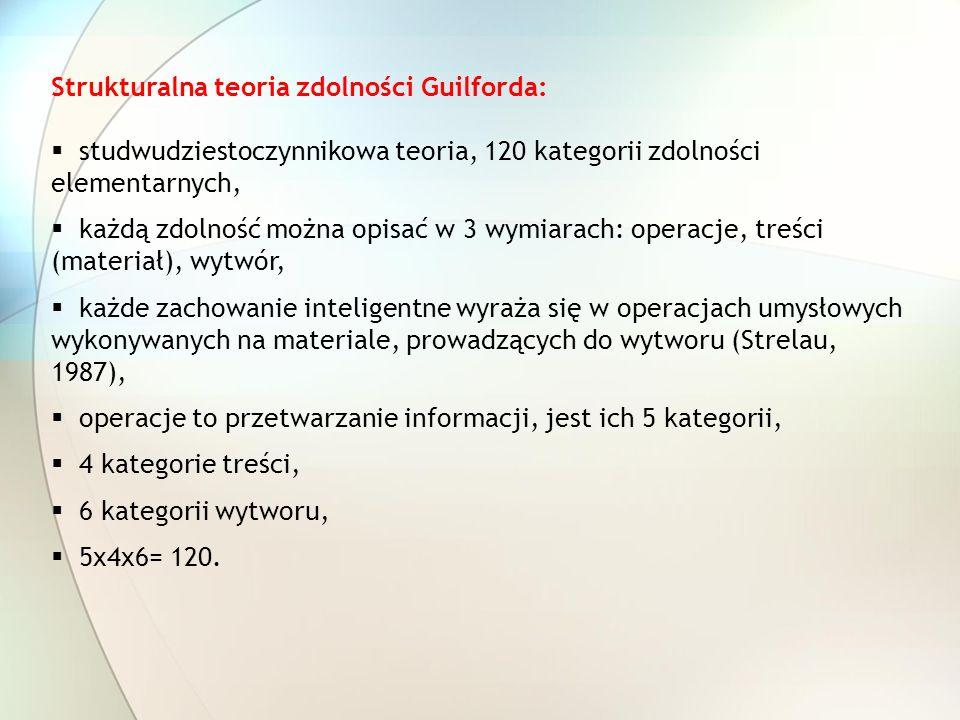 Strukturalna teoria zdolności Guilforda: