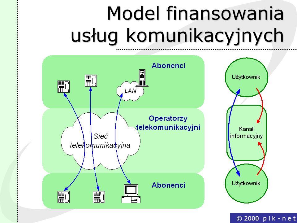 Model finansowania usług komunikacyjnych