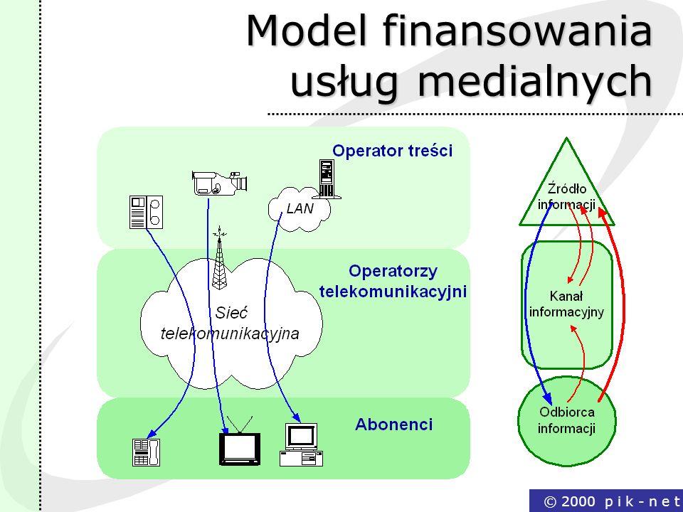 Model finansowania usług medialnych