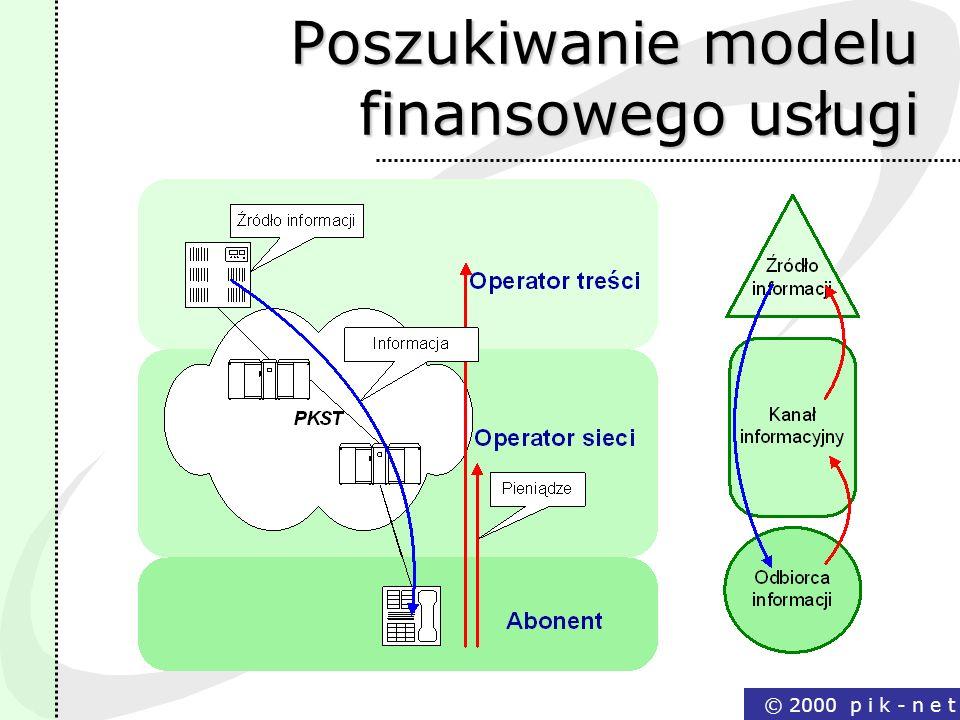 Poszukiwanie modelu finansowego usługi