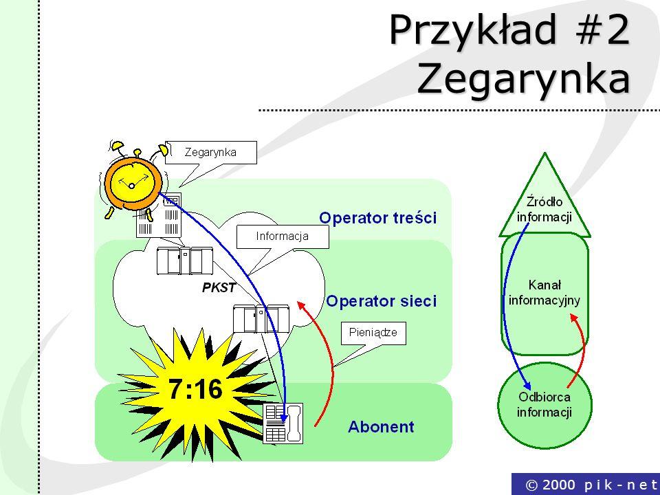 Przykład #2 Zegarynka © 2000 p i k - n e t