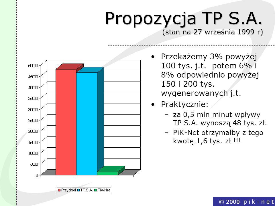 Propozycja TP S.A. (stan na 27 września 1999 r)