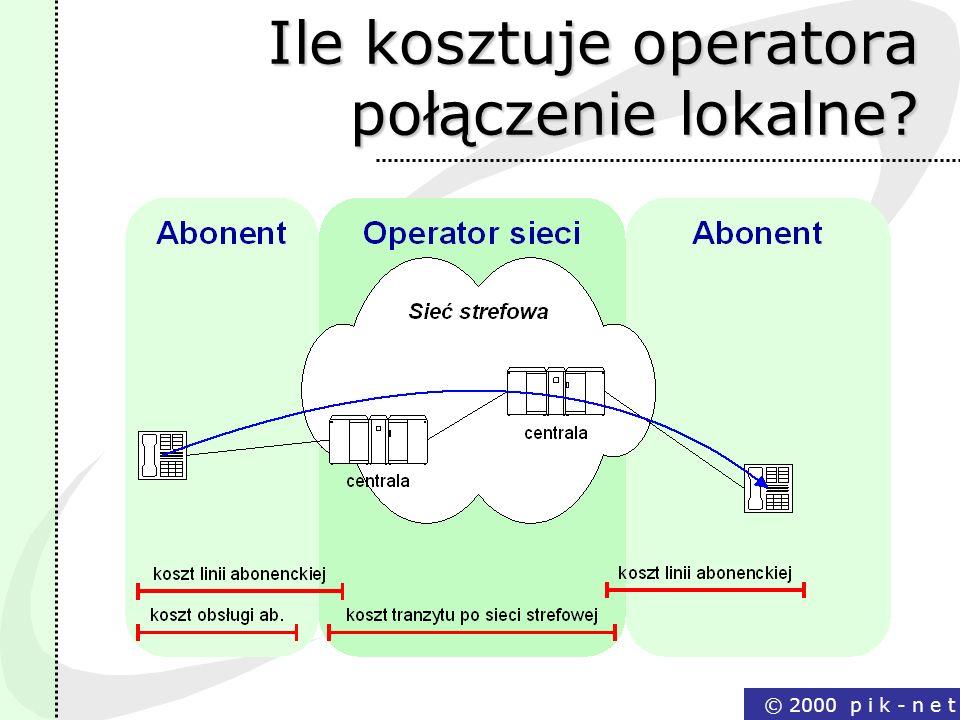Ile kosztuje operatora połączenie lokalne
