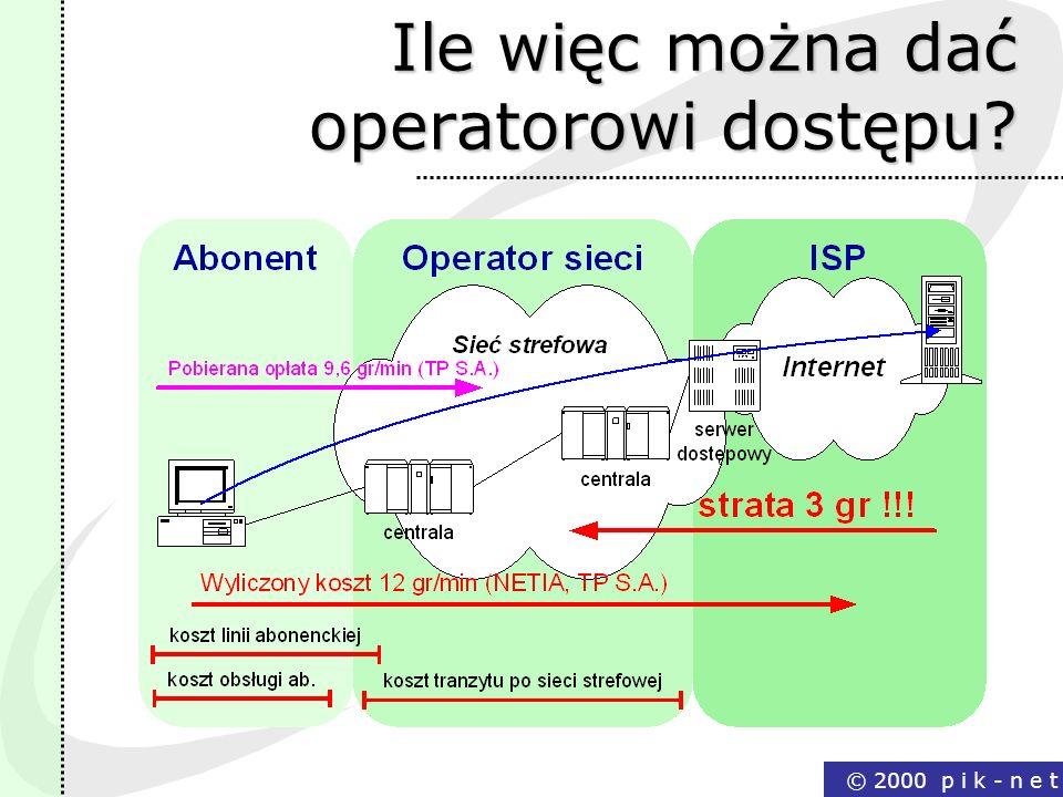 Ile więc można dać operatorowi dostępu