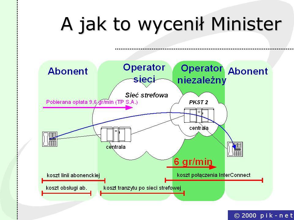 A jak to wycenił Minister