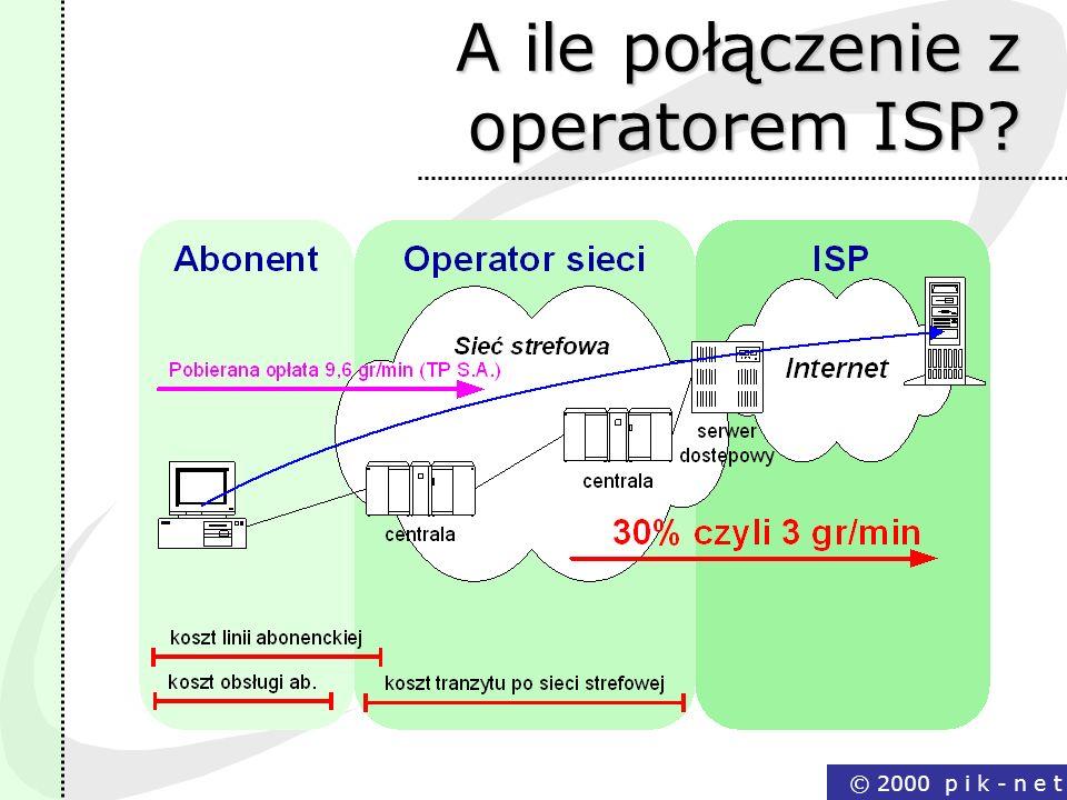 A ile połączenie z operatorem ISP