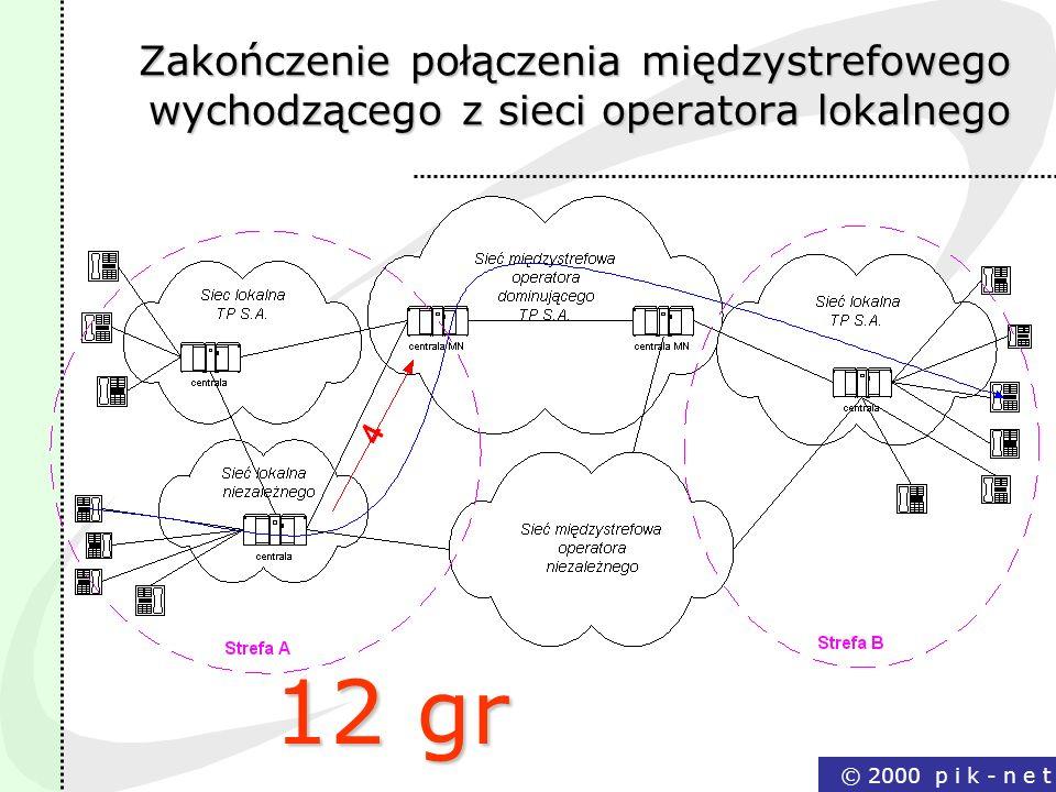 Zakończenie połączenia międzystrefowego wychodzącego z sieci operatora lokalnego