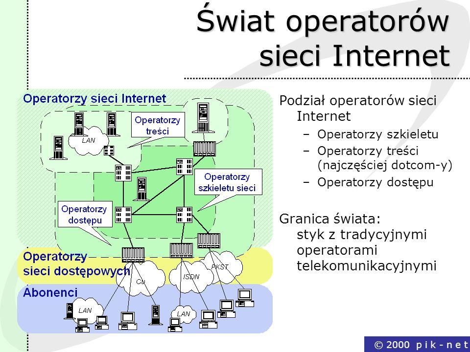 Świat operatorów sieci Internet