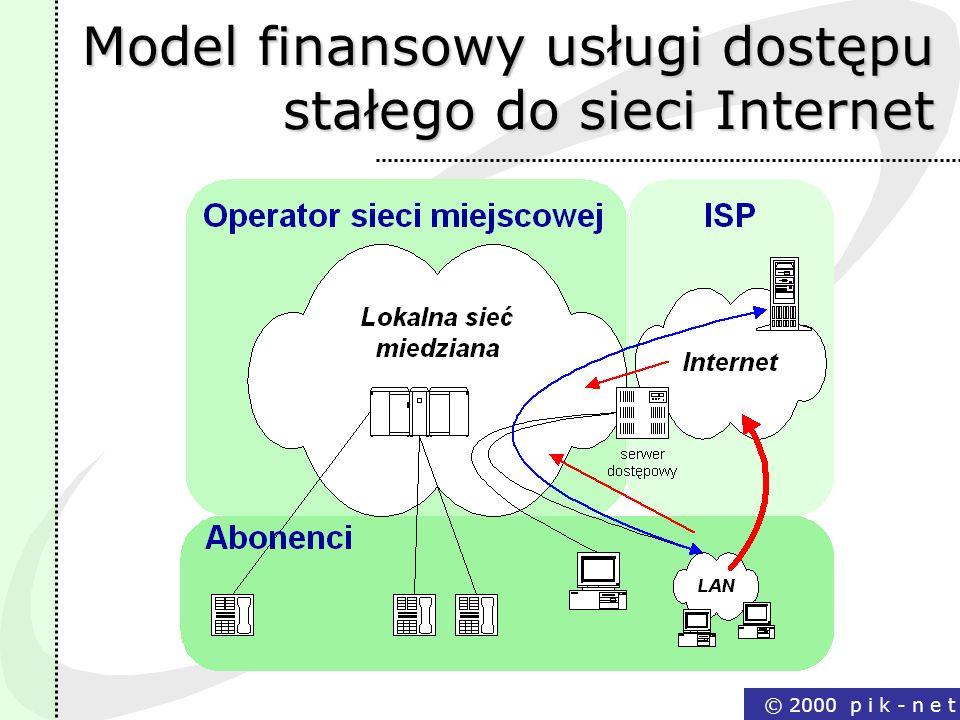 Model finansowy usługi dostępu stałego do sieci Internet