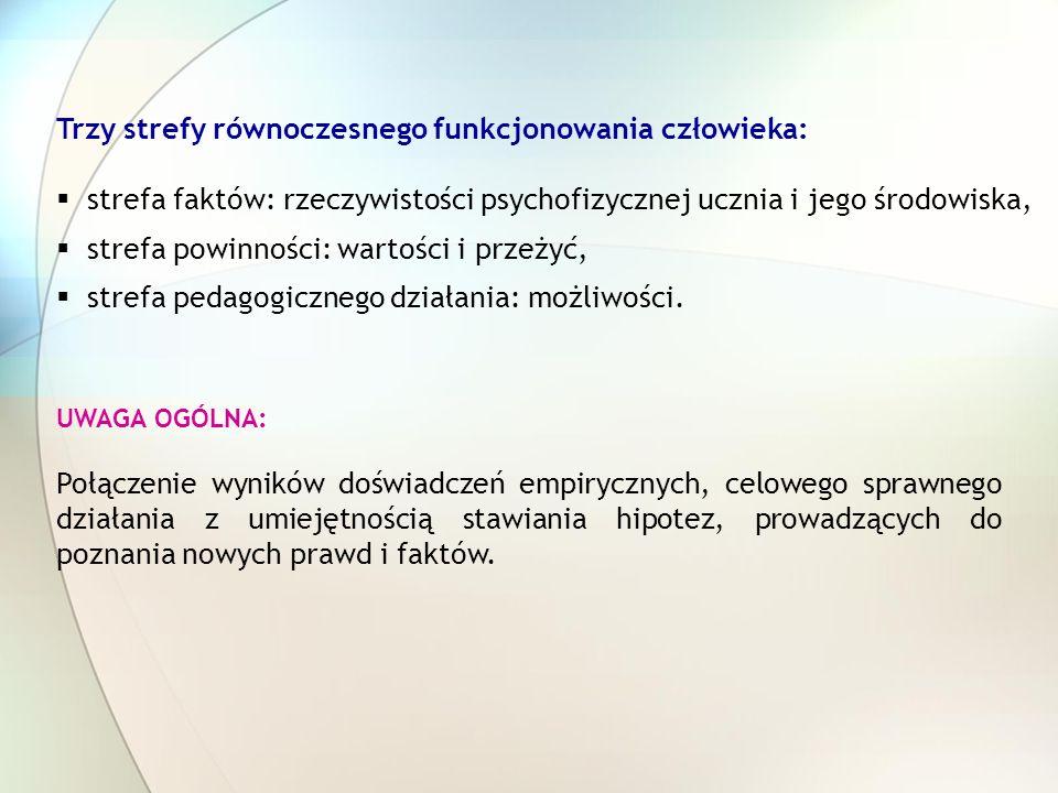 Trzy strefy równoczesnego funkcjonowania człowieka:
