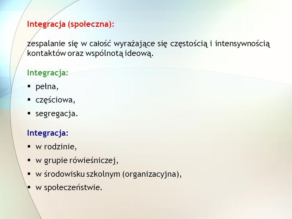 Integracja (społeczna):