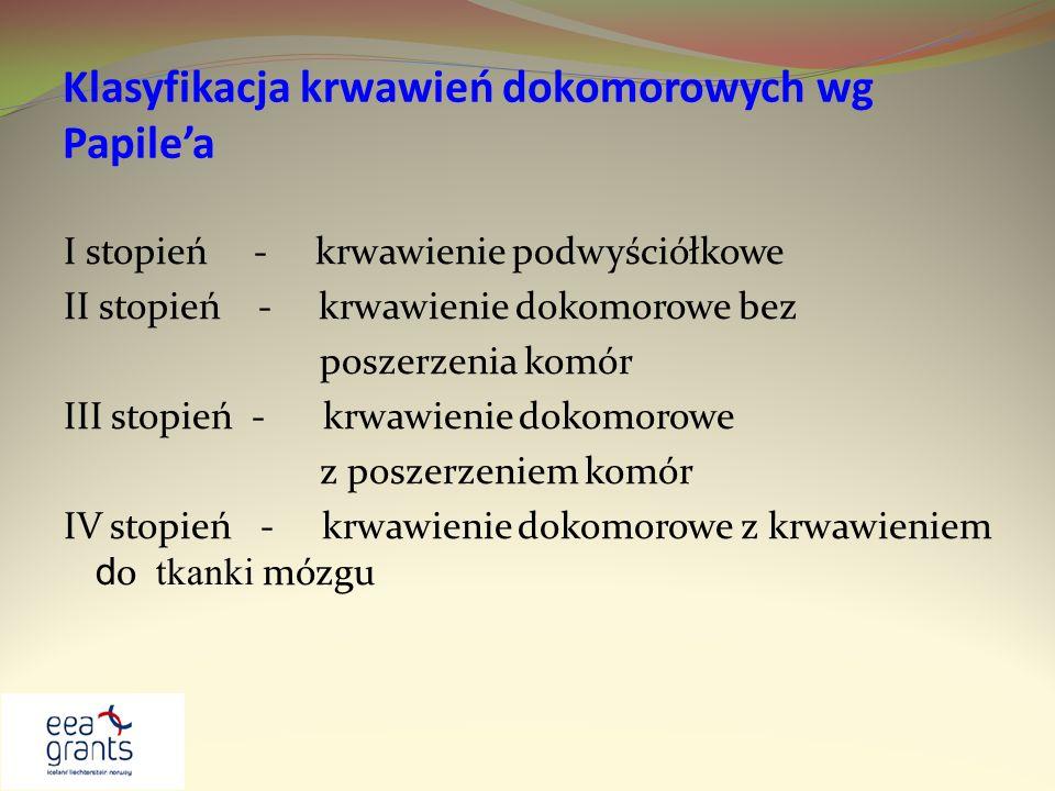 Klasyfikacja krwawień dokomorowych wg Papile'a