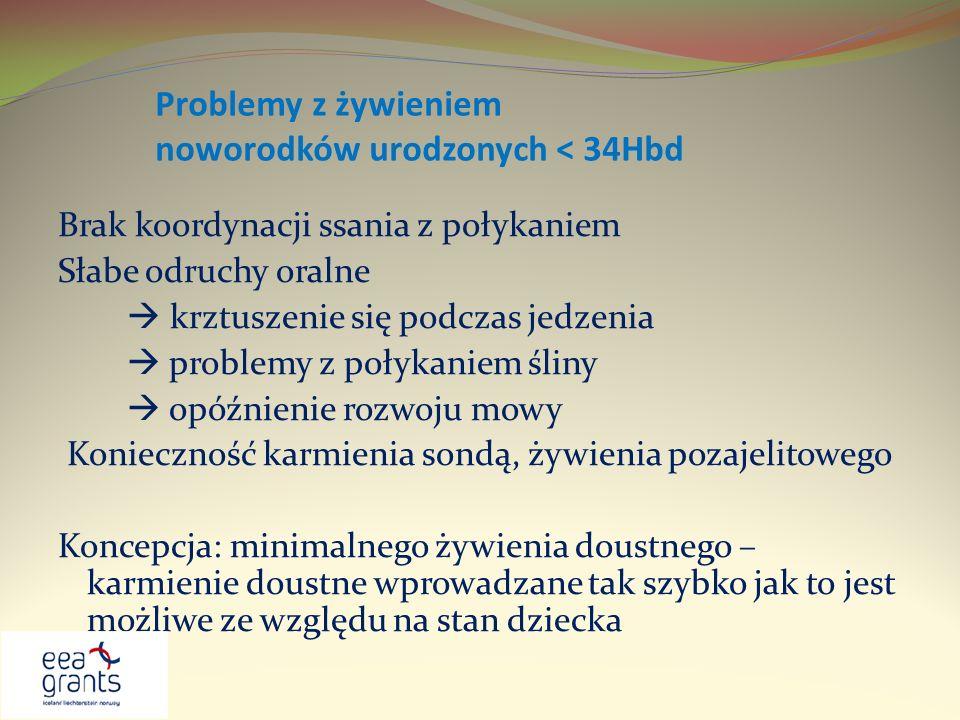 Problemy z żywieniem noworodków urodzonych < 34Hbd