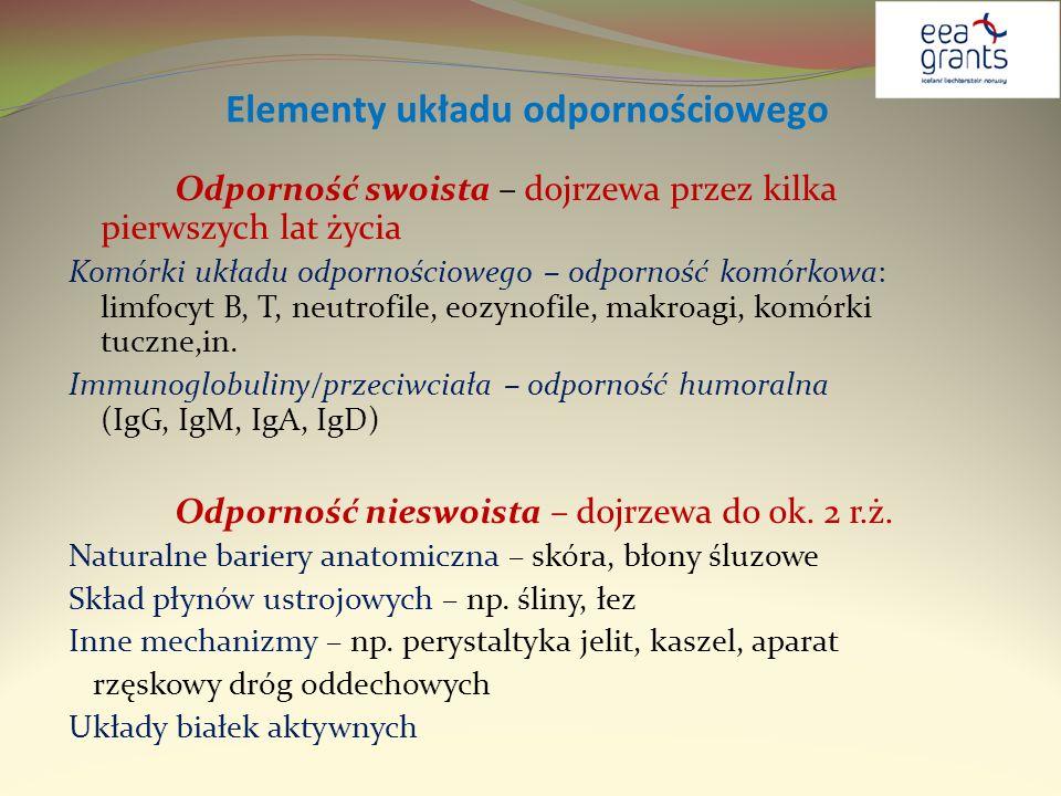 Elementy układu odpornościowego