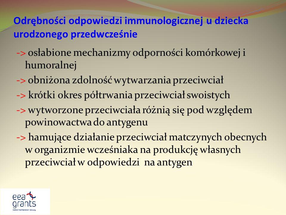 Odrębności odpowiedzi immunologicznej u dziecka urodzonego przedwcześnie