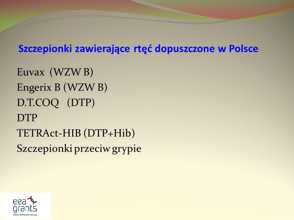 Szczepionki zawierające rtęć dopuszczone w Polsce