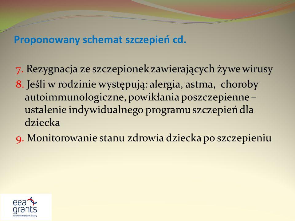 Proponowany schemat szczepień cd.