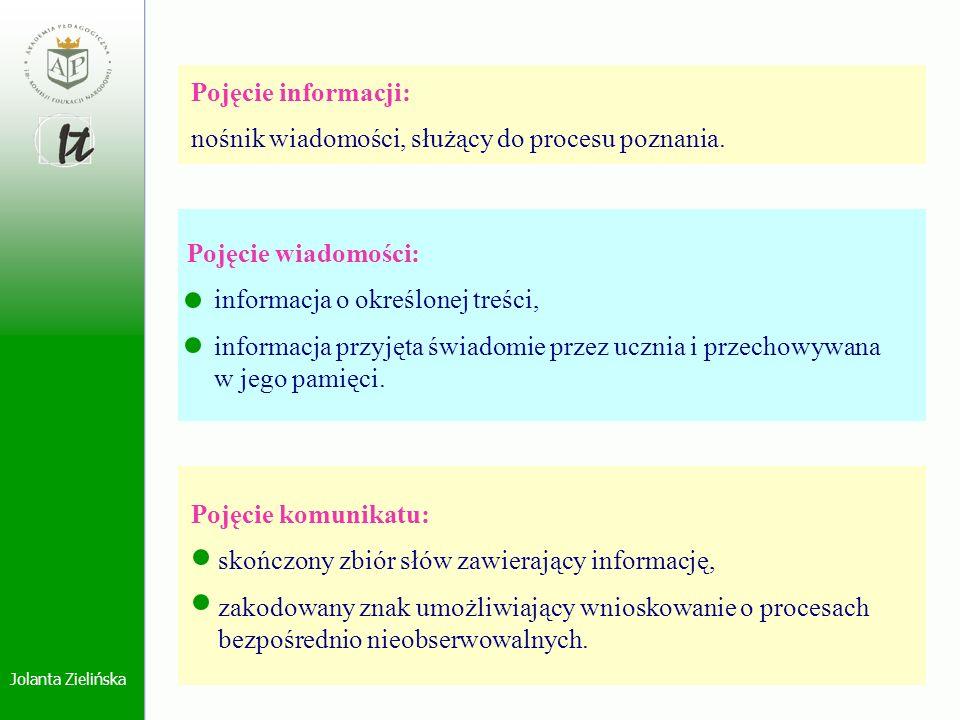 Pojęcie informacji: nośnik wiadomości, służący do procesu poznania. Pojęcie wiadomości: informacja o określonej treści,