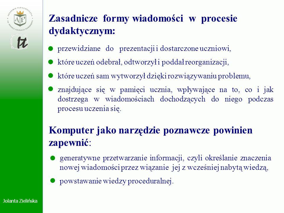 Zasadnicze formy wiadomości w procesie dydaktycznym: