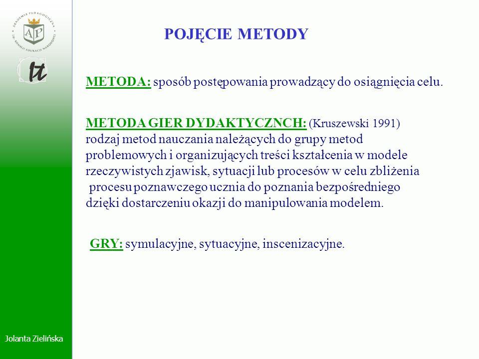 POJĘCIE METODYMETODA: sposób postępowania prowadzący do osiągnięcia celu. METODA GIER DYDAKTYCZNCH: (Kruszewski 1991)