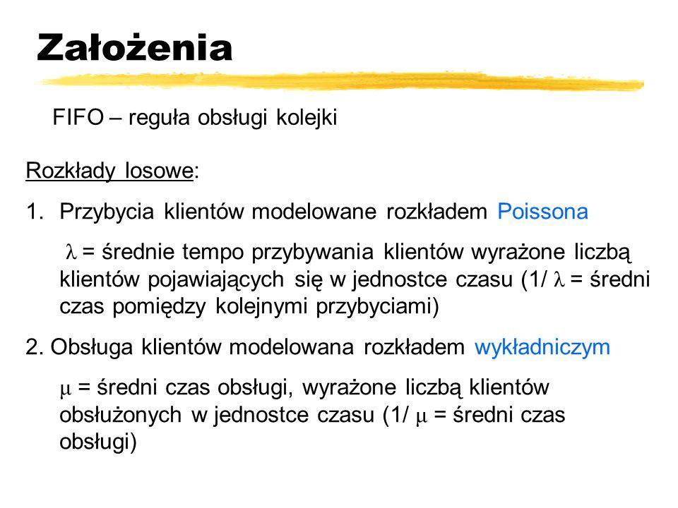 Założenia FIFO – reguła obsługi kolejki Rozkłady losowe: