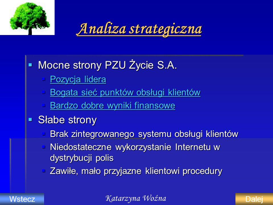 Analiza strategiczna Mocne strony PZU Życie S.A. Słabe strony