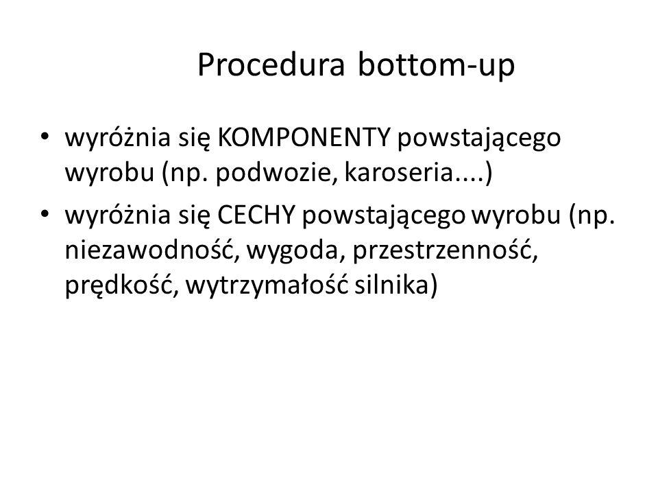 Procedura bottom-upwyróżnia się KOMPONENTY powstającego wyrobu (np. podwozie, karoseria....)
