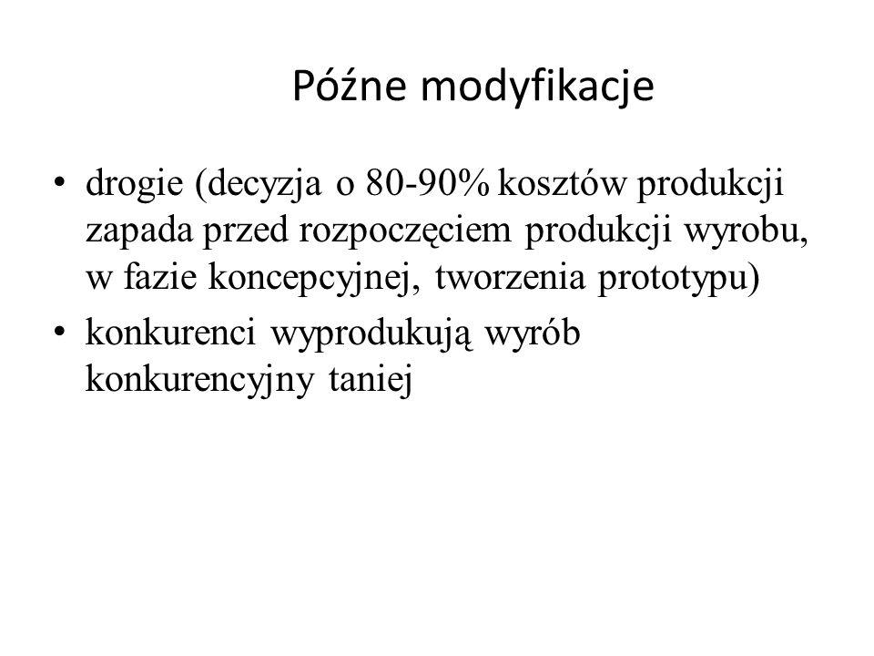 Późne modyfikacjedrogie (decyzja o 80-90% kosztów produkcji zapada przed rozpoczęciem produkcji wyrobu, w fazie koncepcyjnej, tworzenia prototypu)