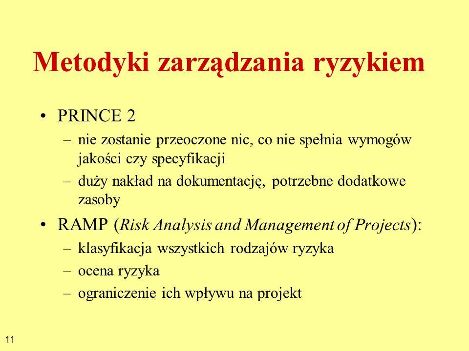 Metodyki zarządzania ryzykiem