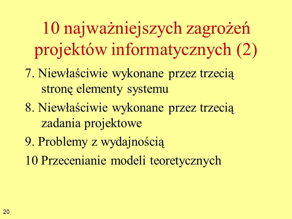 10 najważniejszych zagrożeń projektów informatycznych (2)