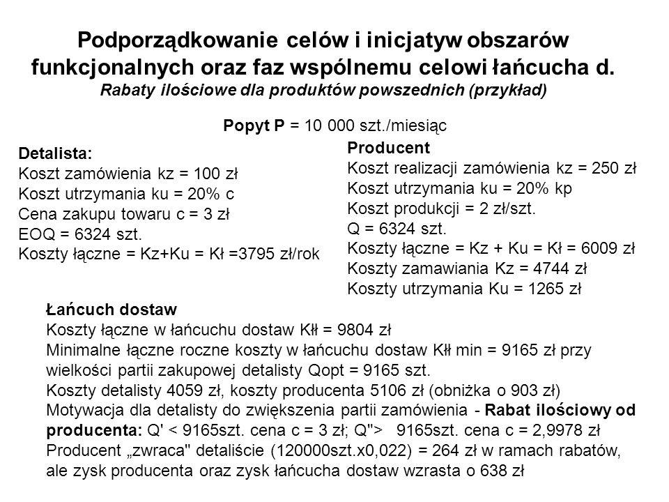 Rabaty ilościowe dla produktów powszednich (przykład)