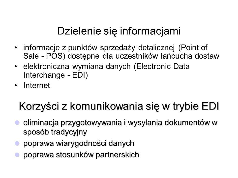 Dzielenie się informacjami