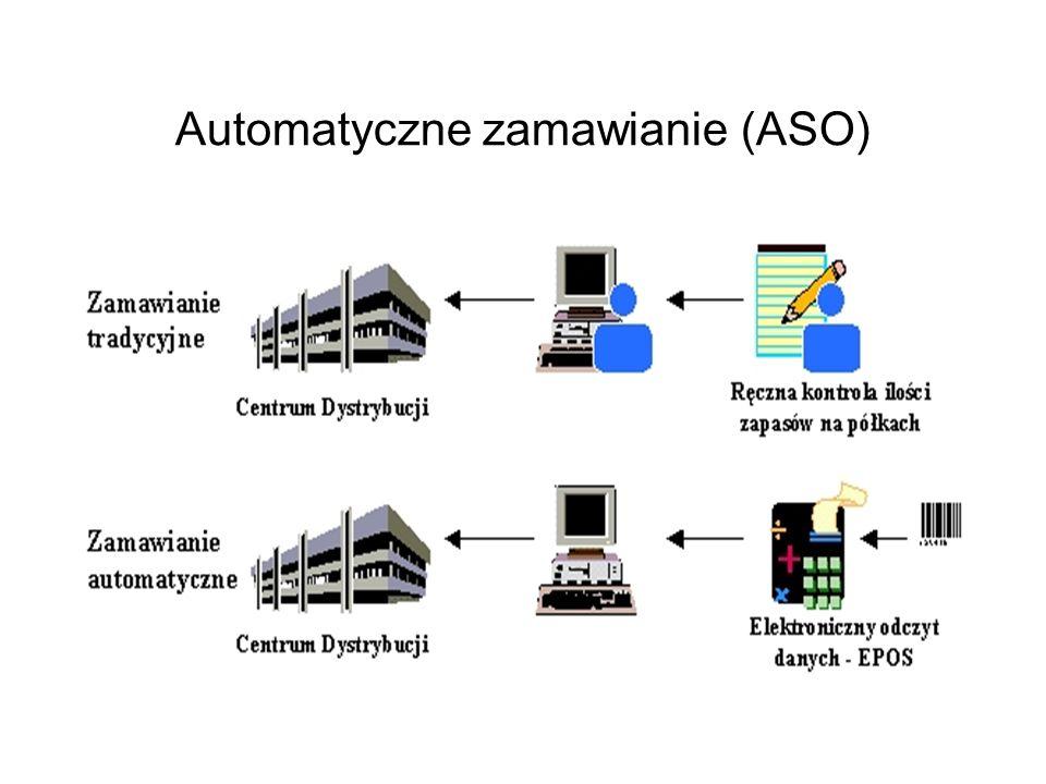 Automatyczne zamawianie (ASO)