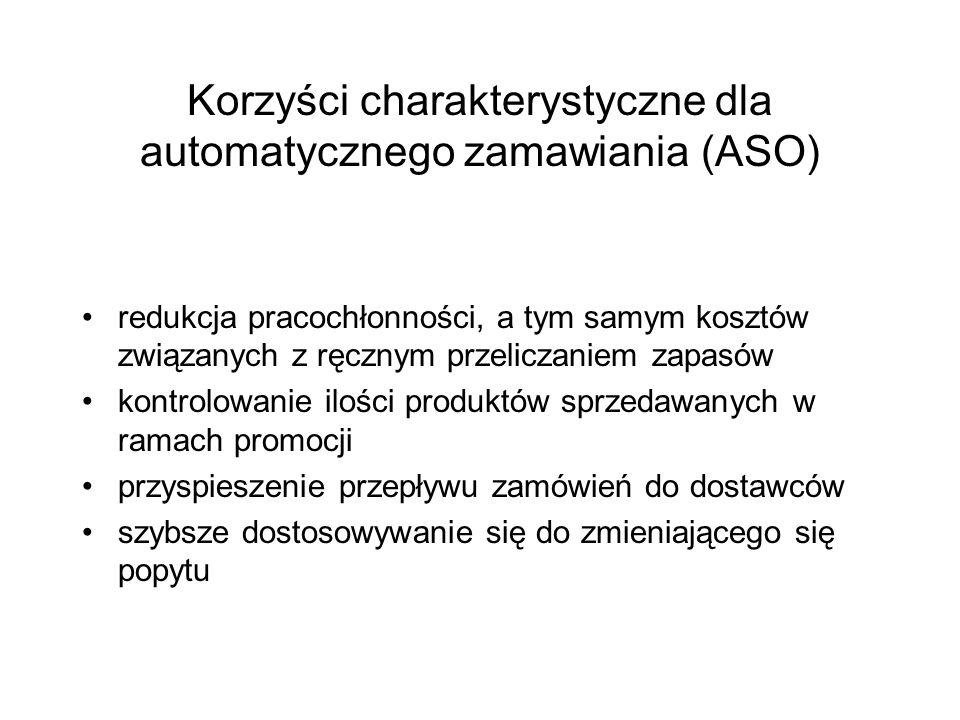 Korzyści charakterystyczne dla automatycznego zamawiania (ASO)
