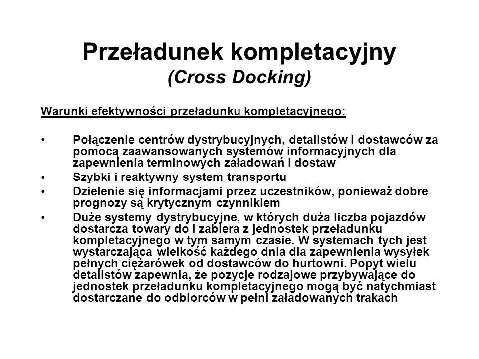 Przeładunek kompletacyjny (Cross Docking)