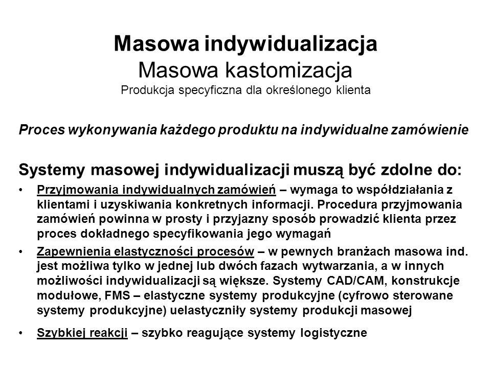 Masowa indywidualizacja Masowa kastomizacja Produkcja specyficzna dla określonego klienta