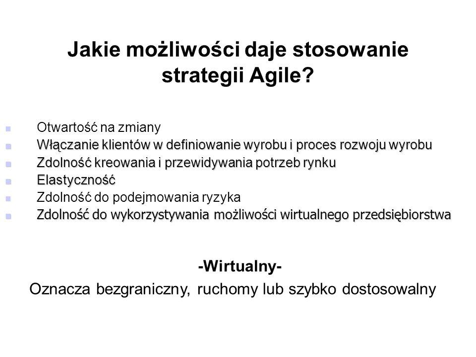 Jakie możliwości daje stosowanie strategii Agile