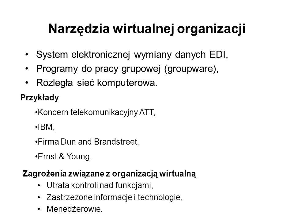Narzędzia wirtualnej organizacji