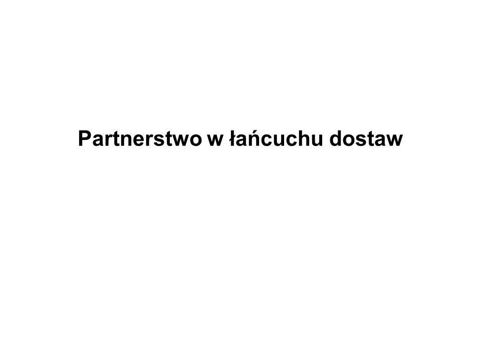 Partnerstwo w łańcuchu dostaw