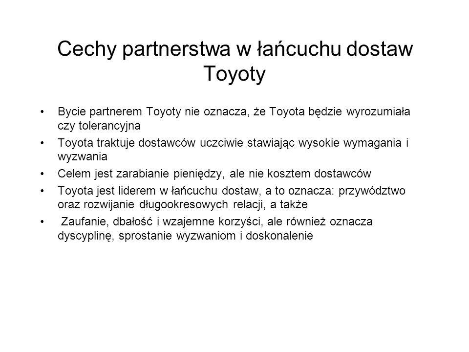 Cechy partnerstwa w łańcuchu dostaw Toyoty
