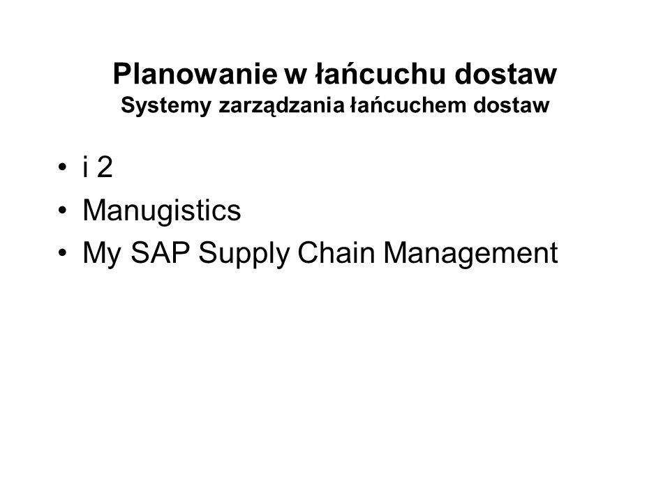 Planowanie w łańcuchu dostaw Systemy zarządzania łańcuchem dostaw