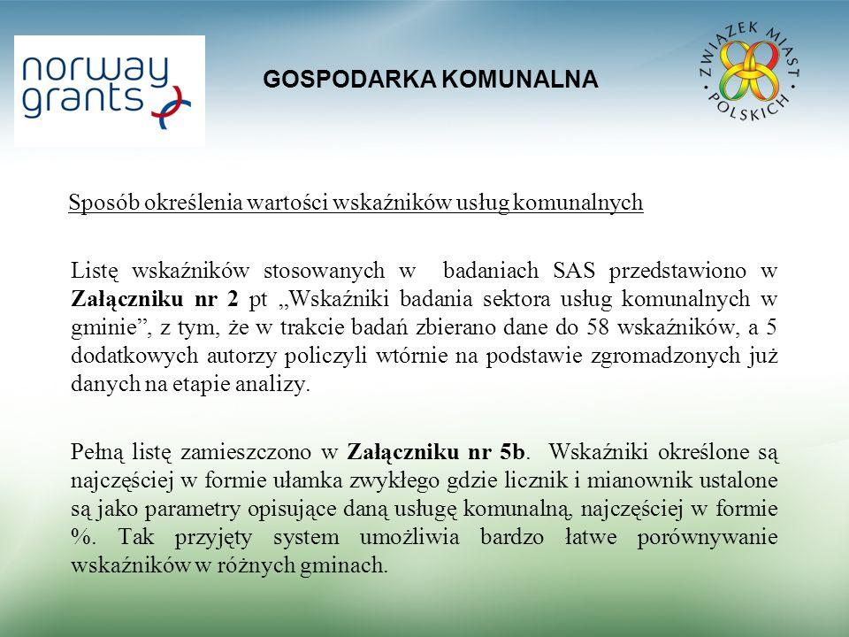 GOSPODARKA KOMUNALNA Sposób określenia wartości wskaźników usług komunalnych.