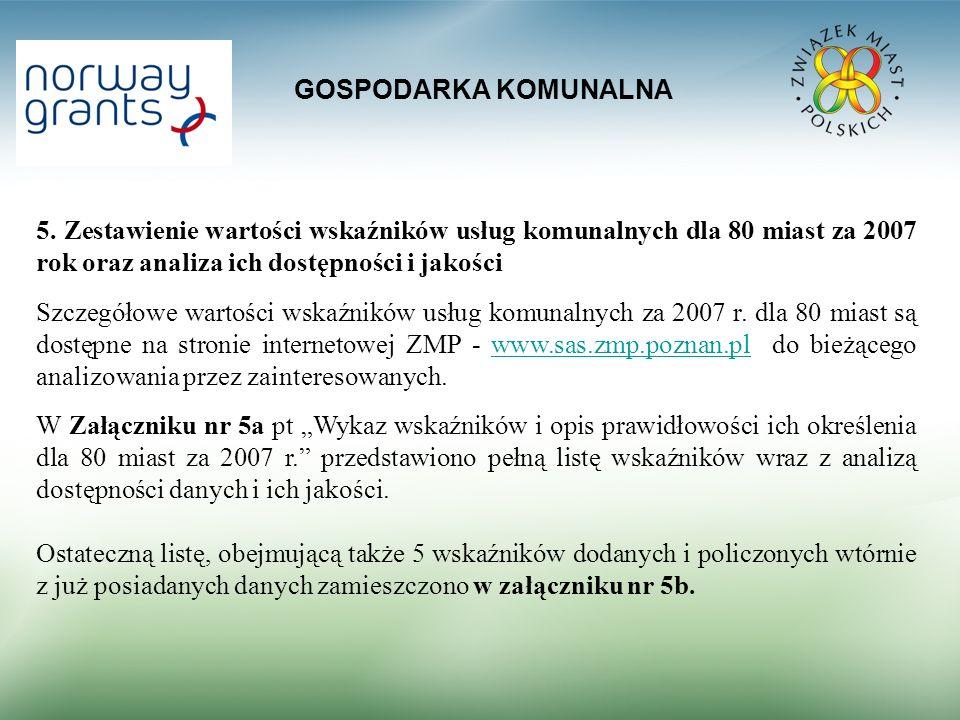 GOSPODARKA KOMUNALNA 5. Zestawienie wartości wskaźników usług komunalnych dla 80 miast za 2007 rok oraz analiza ich dostępności i jakości.