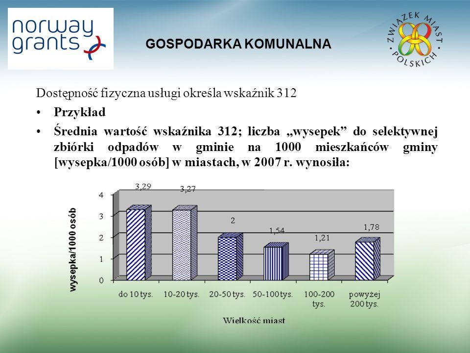 GOSPODARKA KOMUNALNA Dostępność fizyczna usługi określa wskaźnik 312. Przykład.