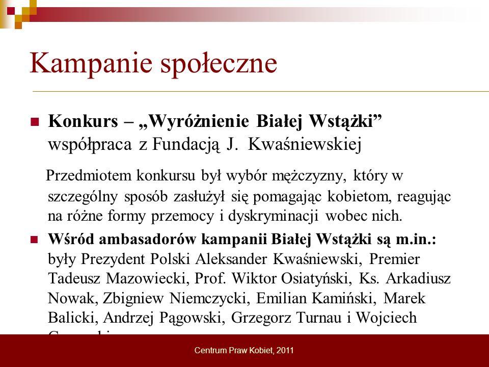 """Kampanie społeczne Konkurs – """"Wyróżnienie Białej Wstążki współpraca z Fundacją J. Kwaśniewskiej."""